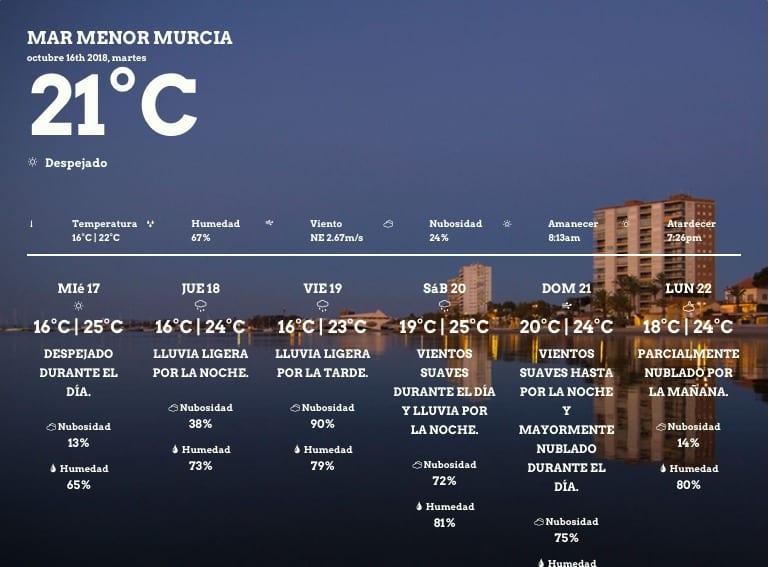Previsión meteorológica para este martes, 16 de octubre 2018 en Mar Menor