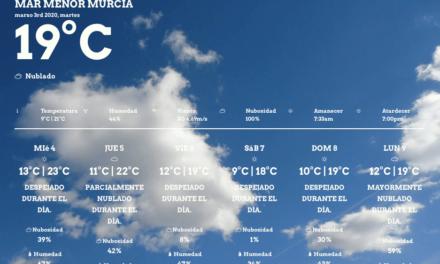 La primavera 2020 podría ser más cálida de lo normal en toda España