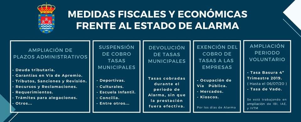Los Alcázares. Medidas fiscales y económicas frente al estado de alarma