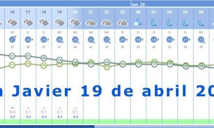 AEMET actualiza avisos amarillos por lluvias y tormentas en la Región de Murcia 19 de abril 2020