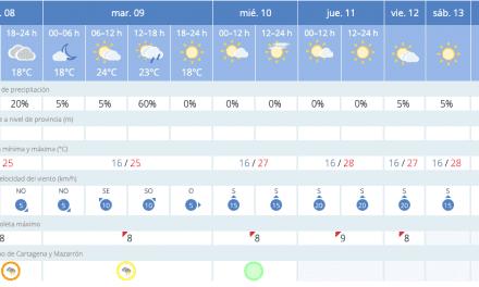 Aviso de fuertes lluvias en San Javier y otros municipios de Mar Menor 8 de junio 2020