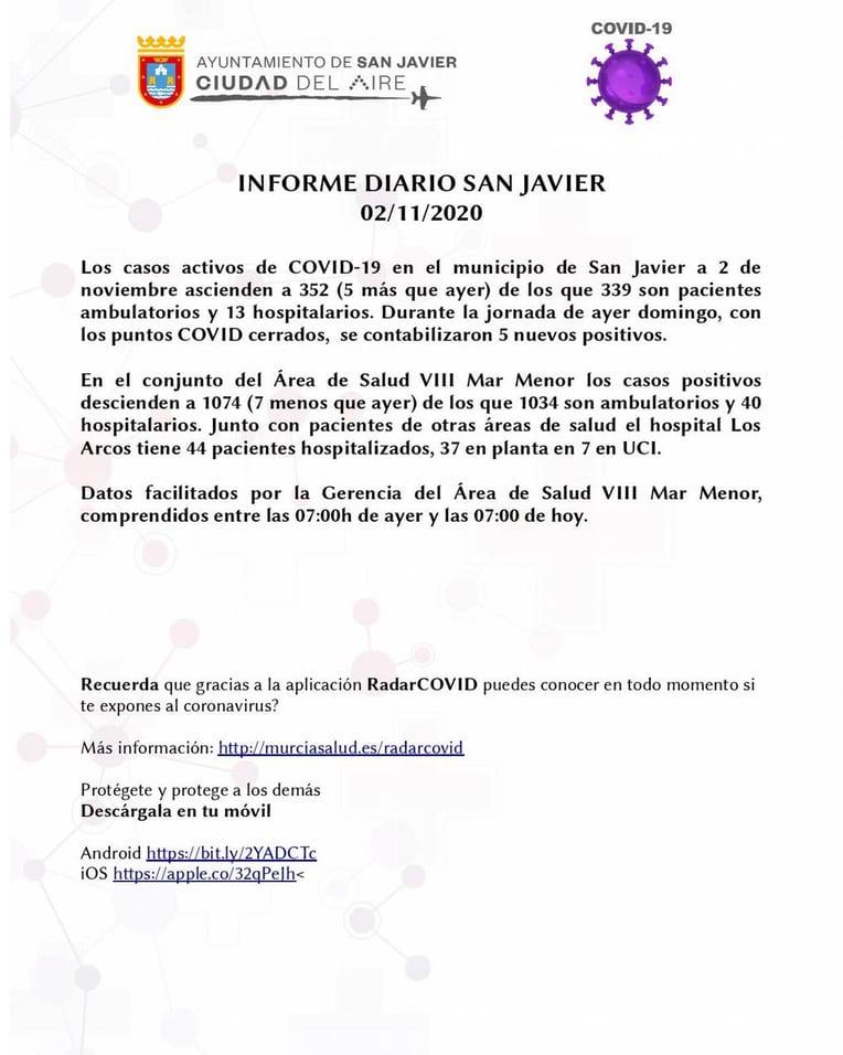 Informe diario COVID-19 San Javier 2 de noviembre 2020