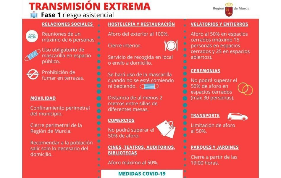 Policía Local San Pedro del Pinatar avisa sobre el cierre perimetral de San Pedro del Pinatar 6 de enero 2021