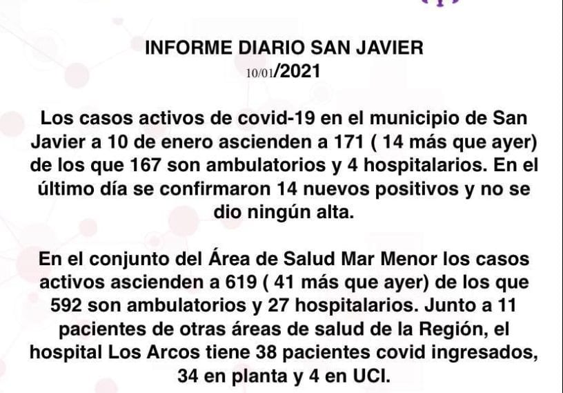 Informe diario COVID-19 San Javier 10 de enero 2021